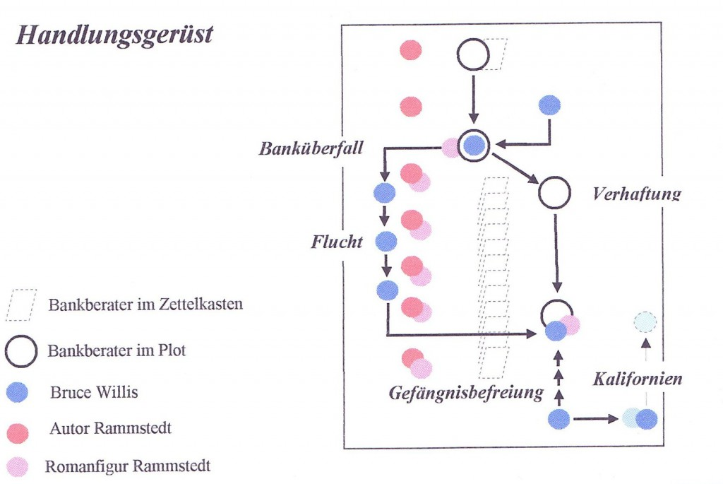 bankberater_plot_diagramm